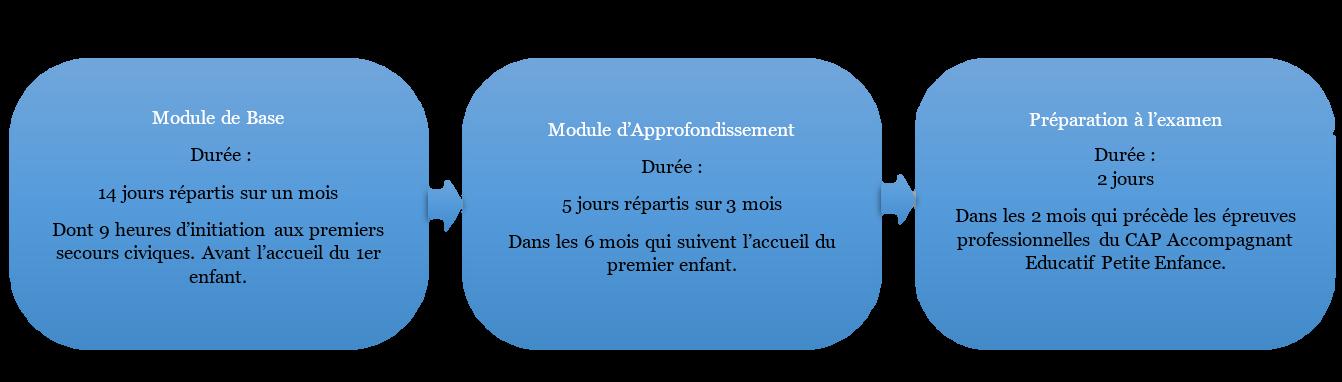 Schema module